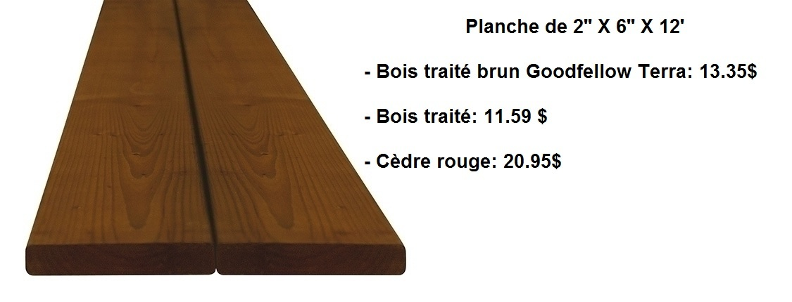 prix bois traité brun