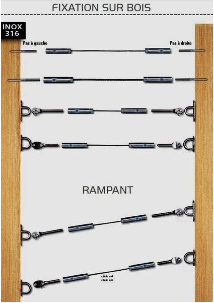charming cable inox garde corps 10 kit cable acier escalier pas max min. Black Bedroom Furniture Sets. Home Design Ideas