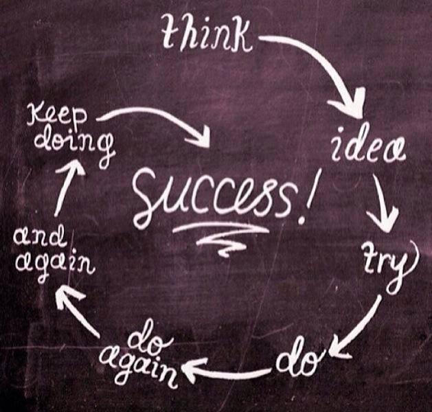 affiche sur le chemin du succès