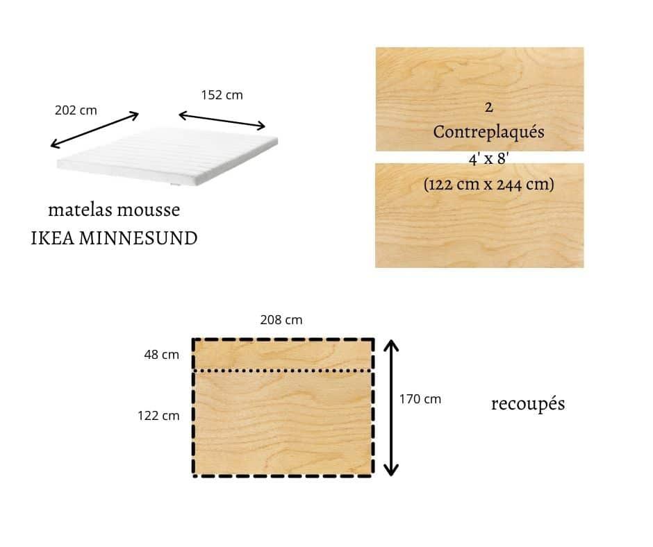 DIY lit escamotable sans mecanisme